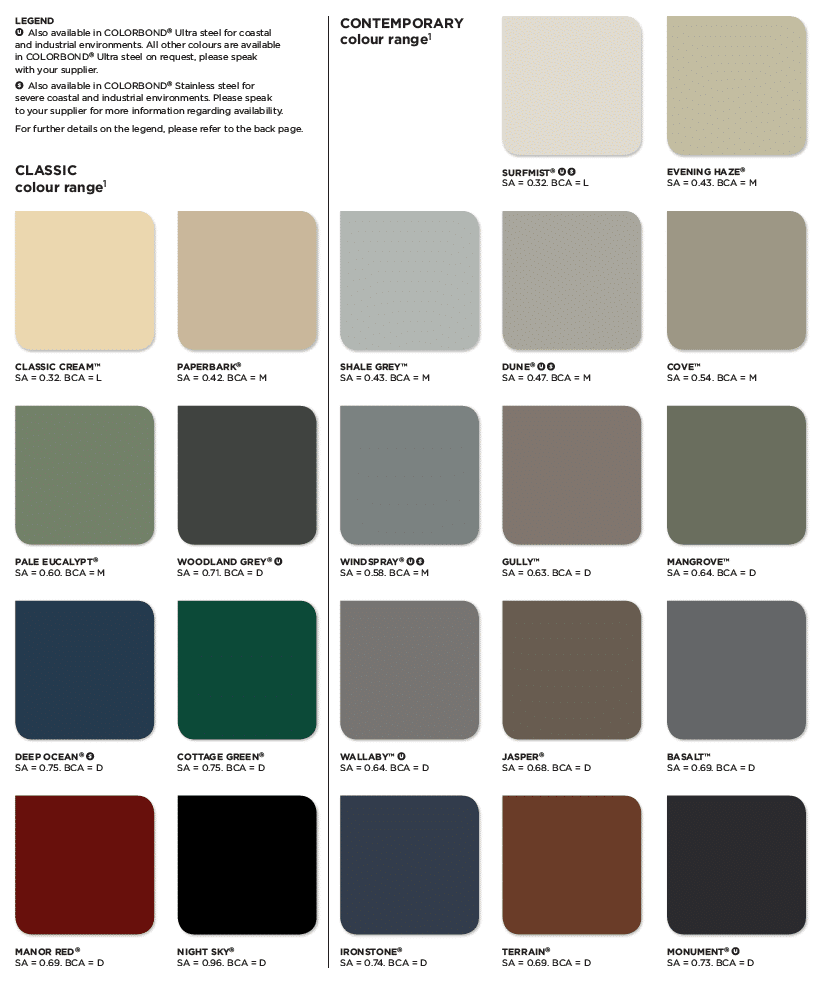 Colorbond Roofing Colour Range